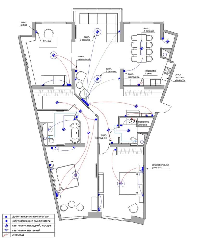 план размещения световых приборов